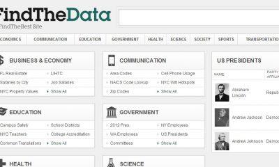 findthedata