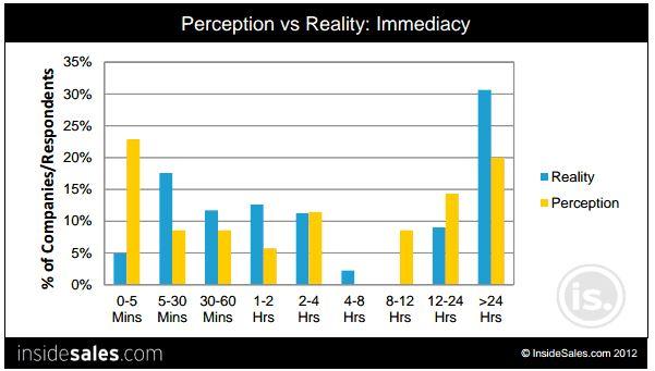 reality-chart