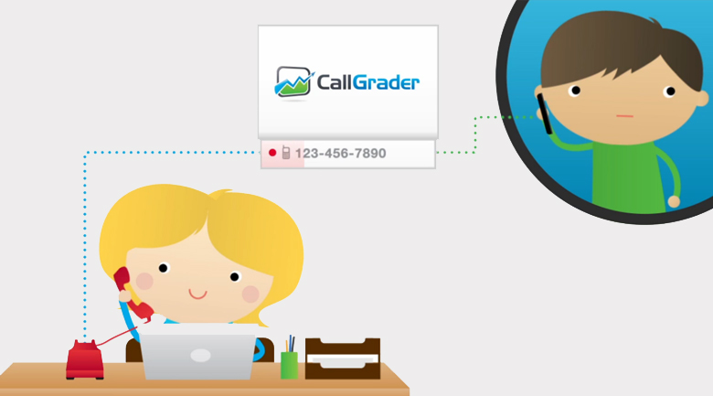 callgrader
