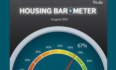 housing barometer