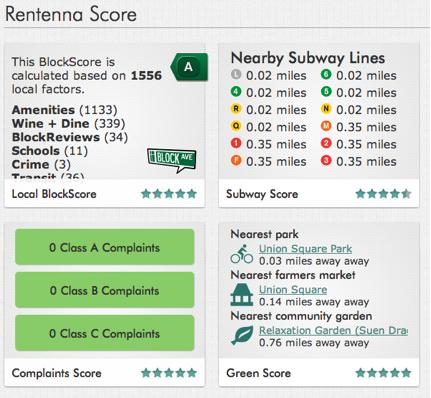 green score
