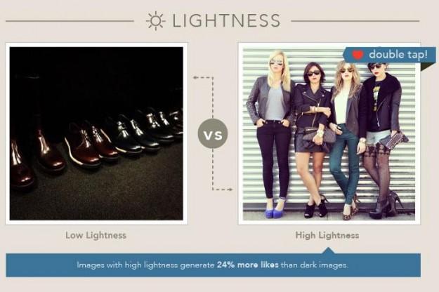 instagram lightness factor