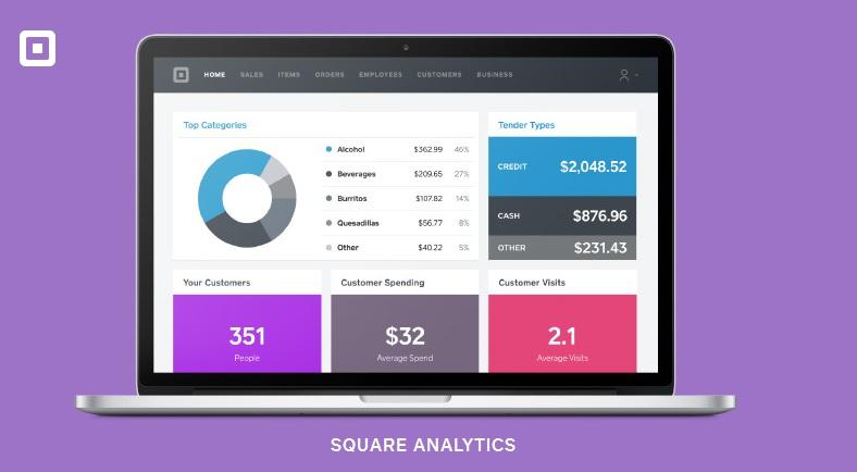 square analytics