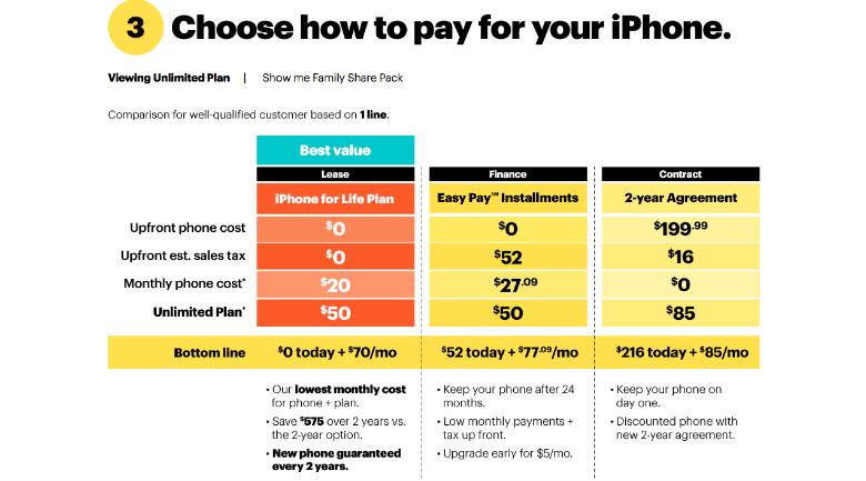 sprint iphone-plan