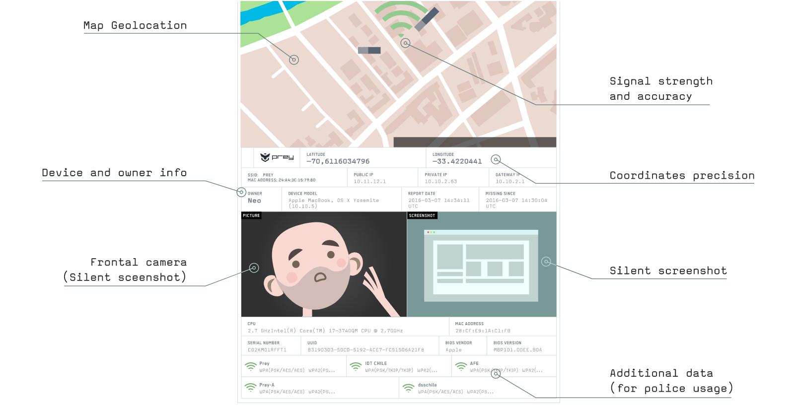 stolen device report