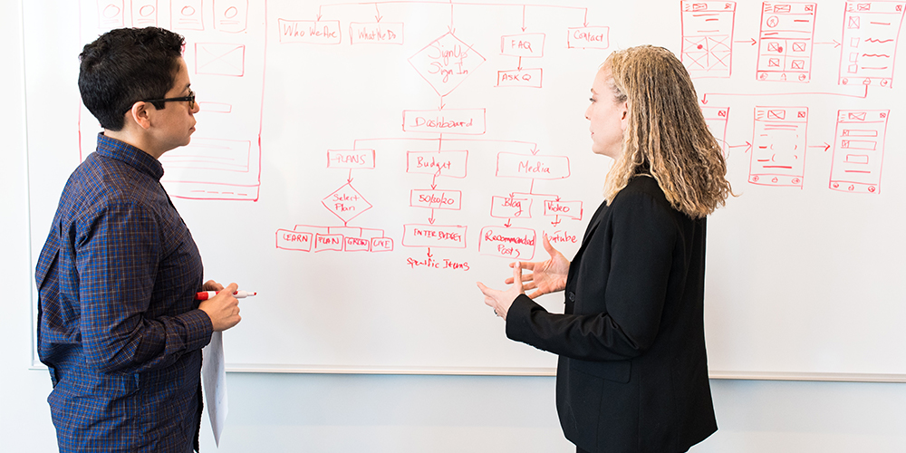Two UX design people standing in front of a whiteboard with a UX map.